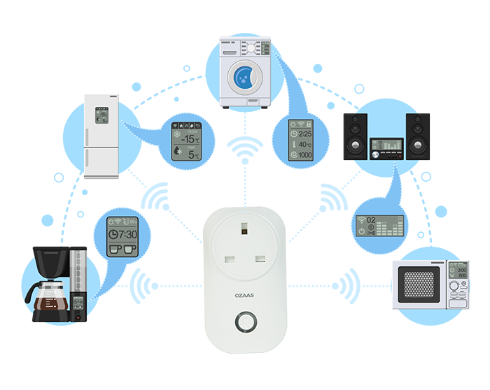 Smart Plugs UK